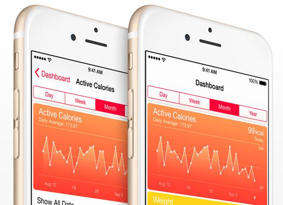 Функция определения уровня глюкозы снова доступна в новой операционной системе от Apple