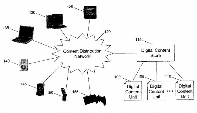 Apple получила патент на легальный файлообменник
