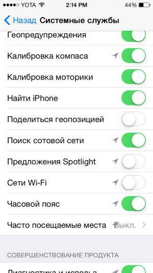 Проблемы с Wi-Fi на iPhone и iPad, способы их решения