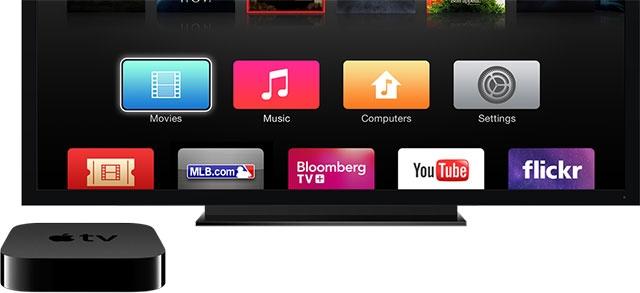 Apple на пути создания собственной ТВ-службы
