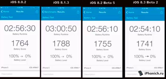 Проведен тест на продолжительность работы различных версий iOS