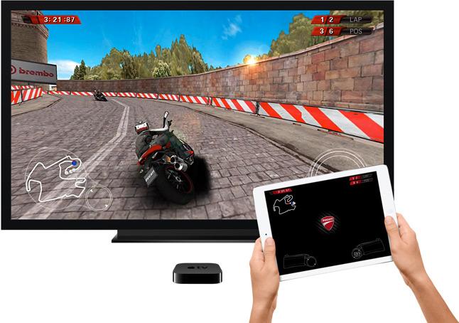 AppleTV iPad/iPhone