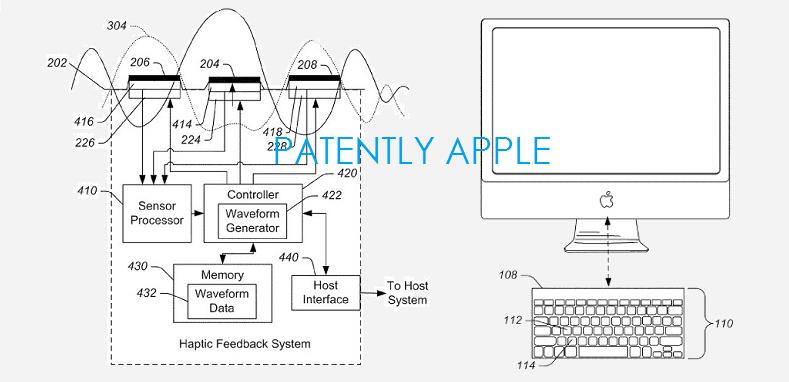 Оформлен патент на виртуальную клавиатуру Mac