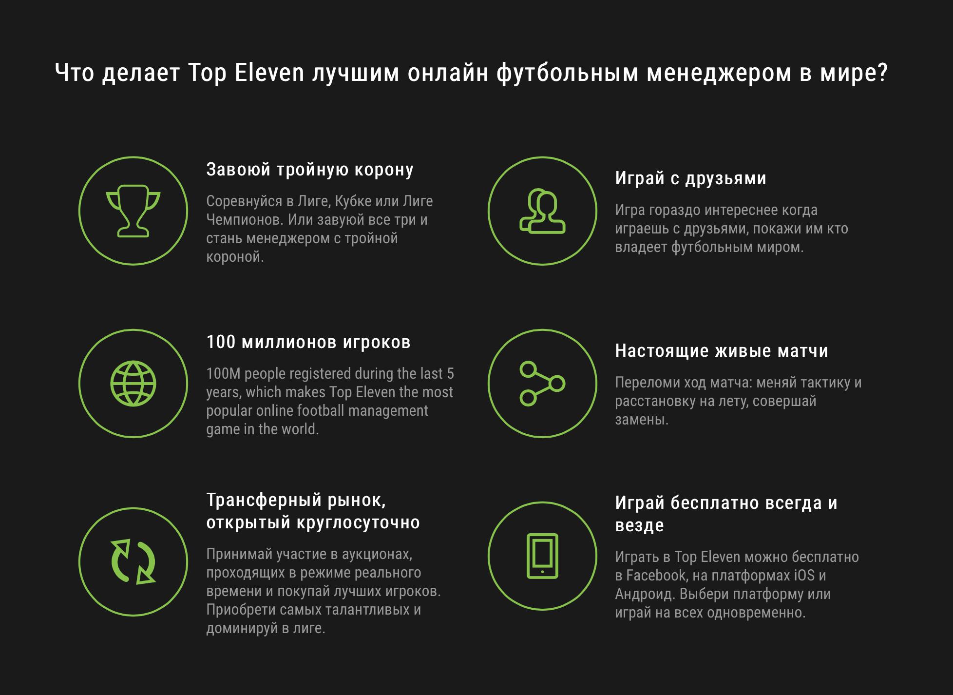 Top_Eleven_2015