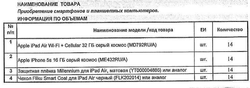 1 миллион рублей «Роснефть» заплатит за продукты Apple