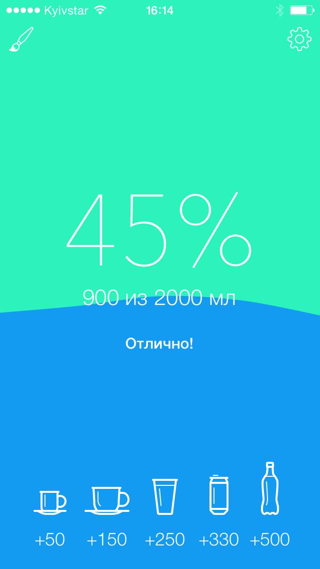 WaterCheck создан для поддержания водного баланса