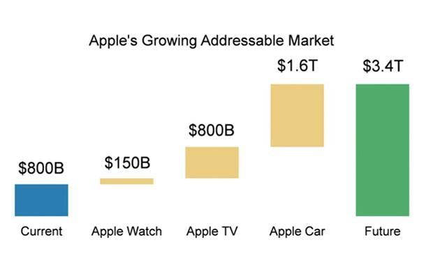 Что ждет рынок умных часов в 2020 году