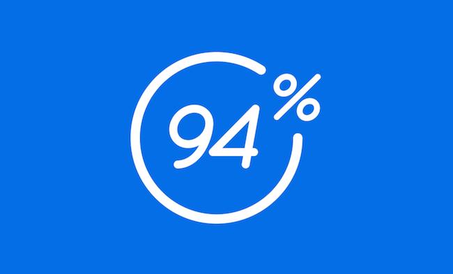 Думай как большинство с «94%»