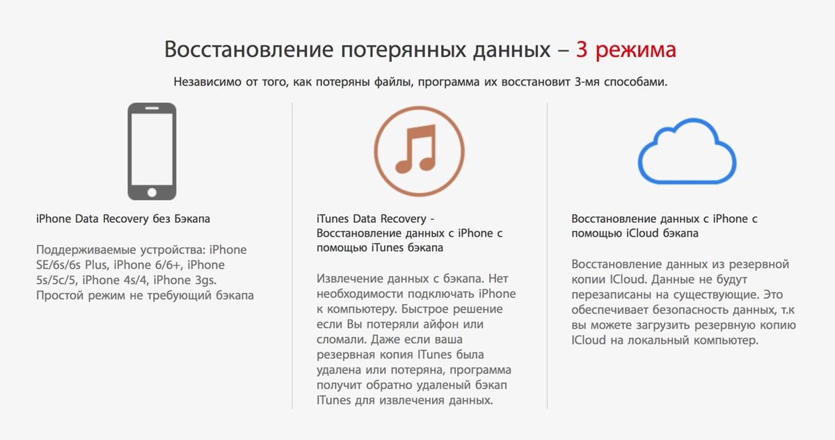 recovery-app2