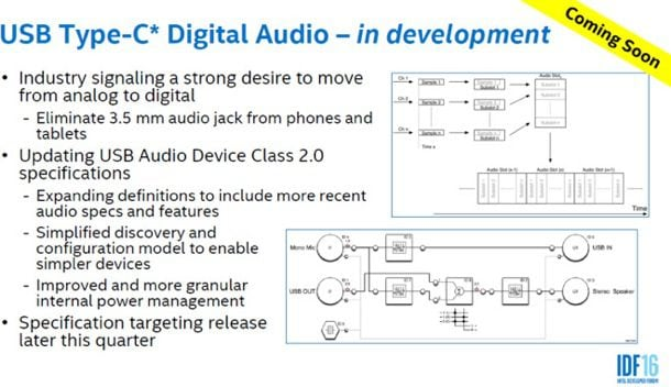 Intel назвала преимущества интерфейса USB-C перед 3,5 мм аудиоразъёмом